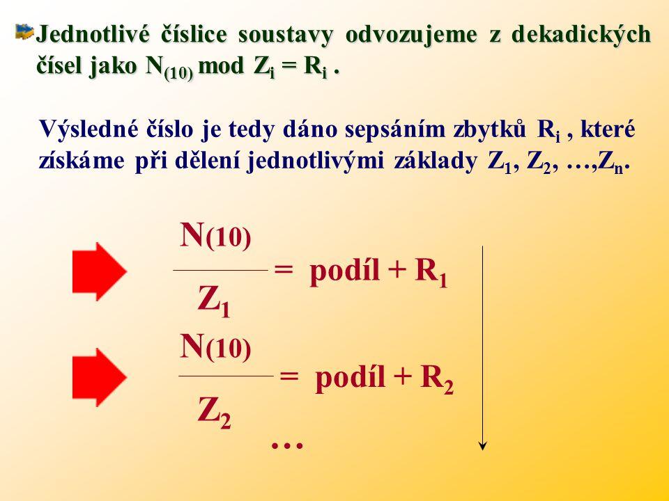 Číselná soustava zbytkových tříd je charakterizována několika základy (Z 1, Z 2, …, Z n ). Funkce základu je zcela odlišná od soustav polyadických. Zá