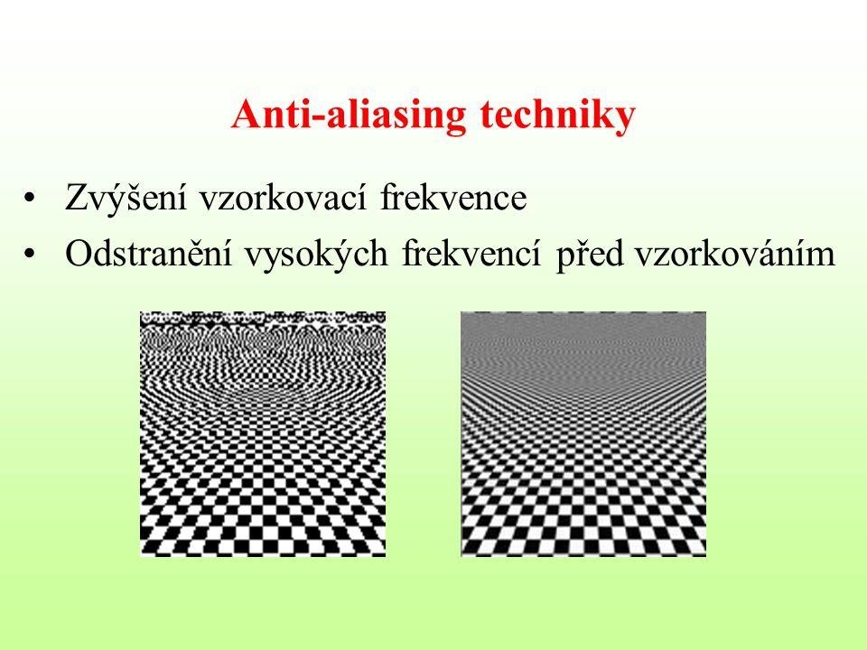 Anti-aliasing techniky Zvýšení vzorkovací frekvence Odstranění vysokých frekvencí před vzorkováním