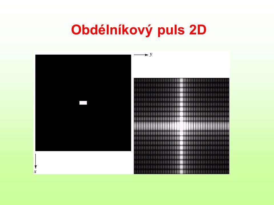 Vzorkování v reálných optických systémech Rastr je omezený Jen několik možných vzorkovacích frekvencí Vzorkování není pomocí δ – funkcí Optika působí jako low-pass filtr