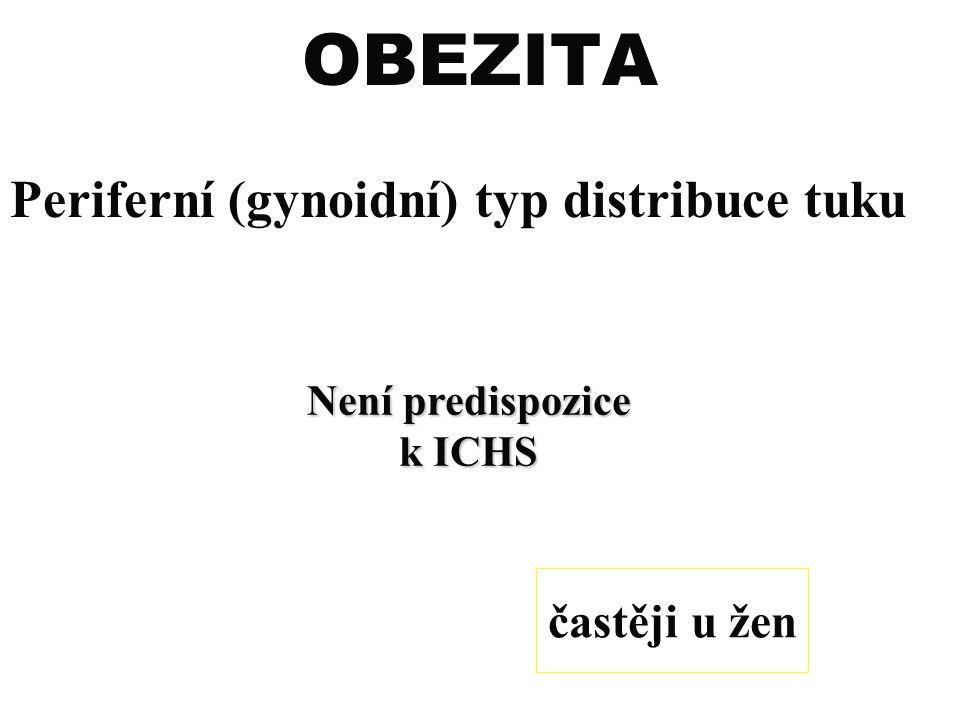OBEZITA Periferní (gynoidní) typ distribuce tuku Není predispozice k ICHS častěji u žen
