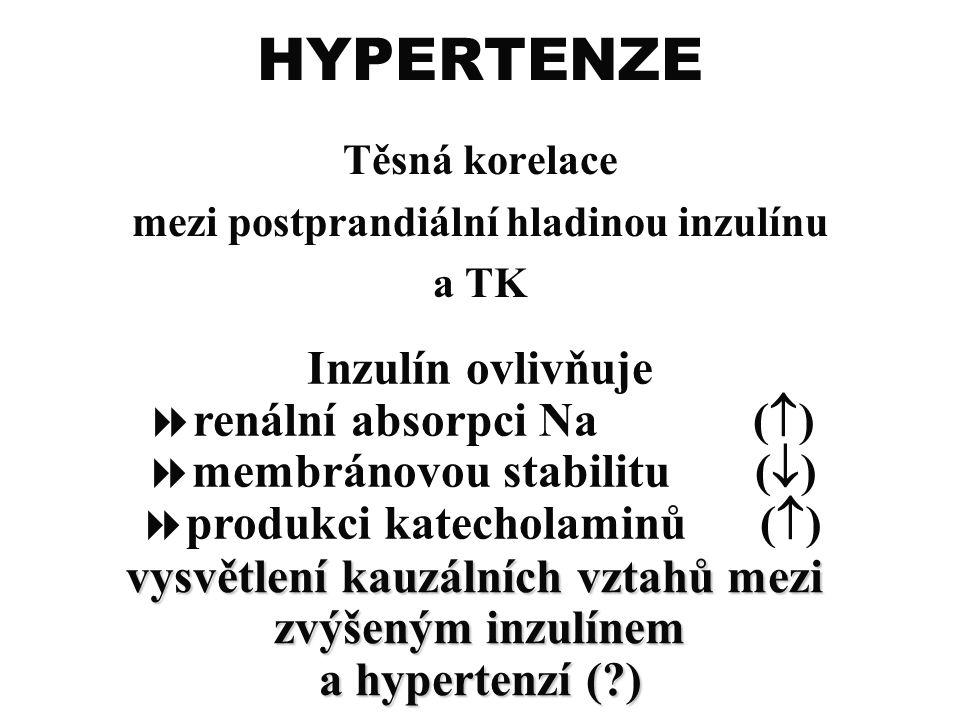 HYPERTENZE Těsná korelace mezi postprandiální hladinou inzulínu a TK Inzulín ovlivňuje  renální absorpci Na (  )  membránovou stabilitu (  )  pro