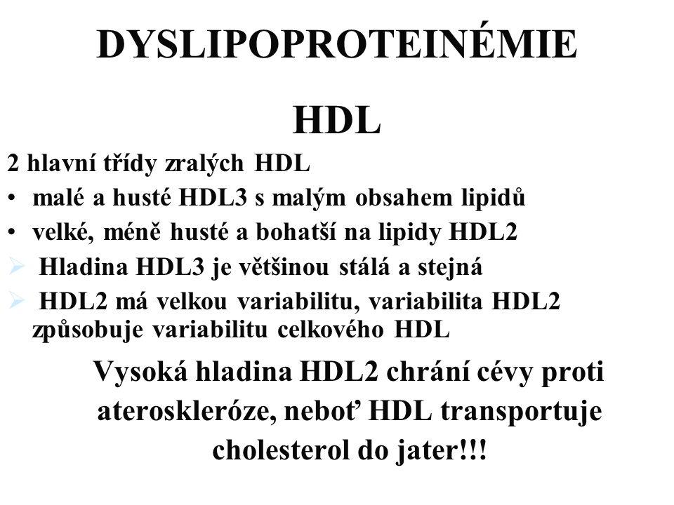 DYSLIPOPROTEINÉMIE HDL 2 hlavní třídy zralých HDL malé a husté HDL3 s malým obsahem lipidů velké, méně husté a bohatší na lipidy HDL2  Hladina HDL3 j