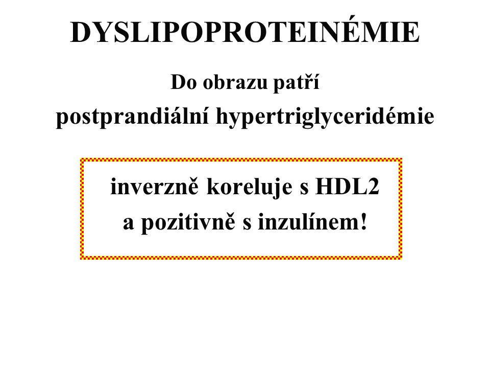 DYSLIPOPROTEINÉMIE Do obrazu patří postprandiální hypertriglyceridémie inverzně koreluje s HDL2 a pozitivně s inzulínem!