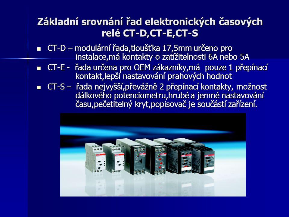 Základní srovnání řad elektronických časových relé CT-D,CT-E,CT-S CT-D – modulární řada,tloušťka 17,5mm určeno pro instalace,má kontakty o zatížitelno
