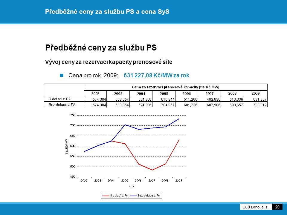 Předběžné ceny za službu PS a cena SyS Předběžné ceny za službu PS Vývoj ceny za rezervaci kapacity přenosové sítě Cena pro rok 2009: 631 227,08 Kč/MW za rok 20 EGÚ Brno, a.