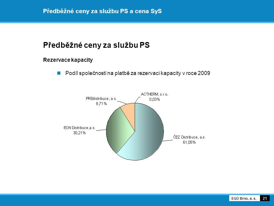 Předběžné ceny za službu PS a cena SyS Předběžné ceny za službu PS Rezervace kapacity Podíl společností na platbě za rezervaci kapacity v roce 2009 21 EGÚ Brno, a.