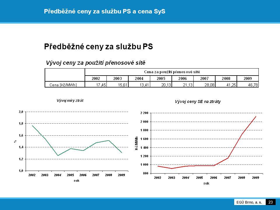 Předběžné ceny za službu PS a cena SyS Předběžné ceny za službu PS 23 EGÚ Brno, a. s.