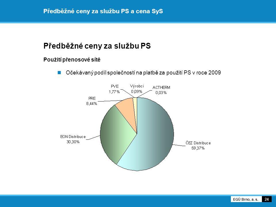 Předběžné ceny za službu PS a cena SyS Předběžné ceny za službu PS Použití přenosové sítě Očekávaný podíl společností na platbě za použití PS v roce 2009 24 EGÚ Brno, a.