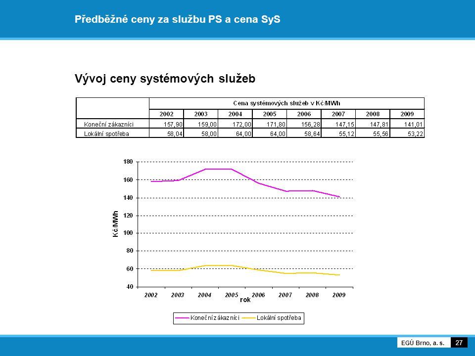 Předběžné ceny za službu PS a cena SyS 27 EGÚ Brno, a. s. Vývoj ceny systémových služeb