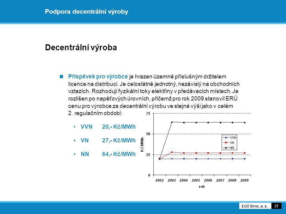 Podpora decentrální výroby Decentrální výroba Příspěvek pro výrobce je hrazen územně příslušným držitelem licence na distribuci.