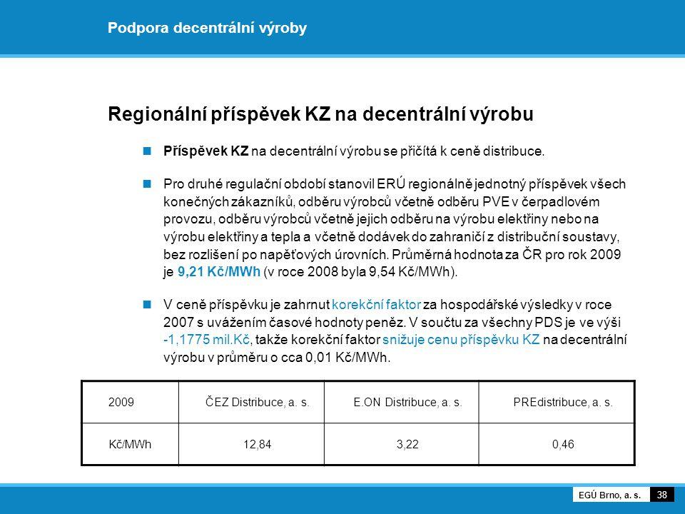 Podpora decentrální výroby Regionální příspěvek KZ na decentrální výrobu Příspěvek KZ na decentrální výrobu se přičítá k ceně distribuce.