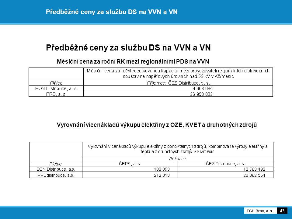 Předběžné ceny za službu DS na VVN a VN Měsíční cena za roční RK mezi regionálními PDS na VVN Vyrovnání vícenákladů výkupu elektřiny z OZE, KVET a druhotných zdrojů 43 EGÚ Brno, a.