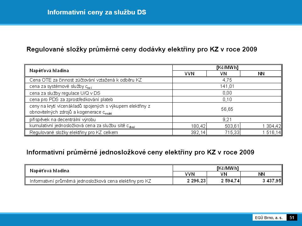 Informativní ceny za službu DS Regulované složky průměrné ceny dodávky elektřiny pro KZ v roce 2009 Informativní průměrné jednosložkové ceny elektřiny pro KZ v roce 2009 51 EGÚ Brno, a.