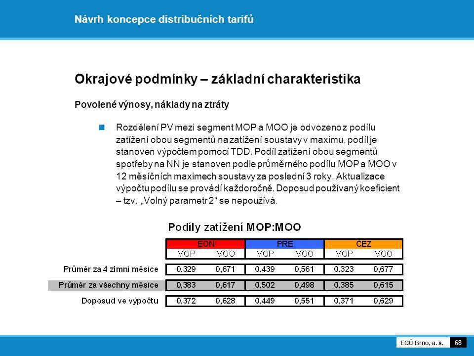 Návrh koncepce distribučních tarifů Okrajové podmínky – základní charakteristika Povolené výnosy, náklady na ztráty Rozdělení PV mezi segment MOP a MOO je odvozeno z podílu zatížení obou segmentů na zatížení soustavy v maximu, podíl je stanoven výpočtem pomocí TDD.