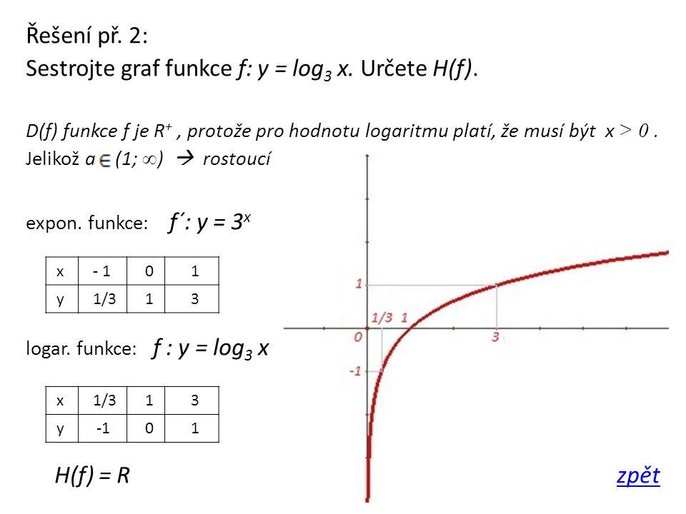 Řešení př. 2: Sestrojte graf funkce f: y = log 3 x. Určete H(f). D(f) funkce f je R +, protože pro hodnotu logaritmu platí, že musí být x > 0. Jelikož