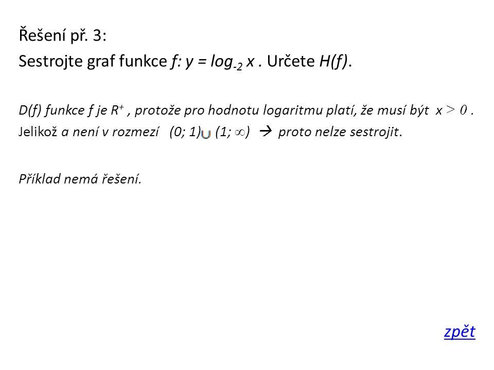Řešení př. 3: Sestrojte graf funkce f: y = log -2 x. Určete H(f). D(f) funkce f je R +, protože pro hodnotu logaritmu platí, že musí být x > 0. Jeliko