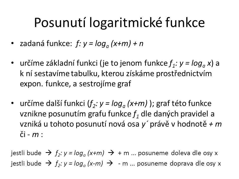 Posunutí logaritmické funkce zadaná funkce: f: y = log a (x+m) + n určíme základní funkci (je to jenom funkce f 1 : y = log a x) a k ní sestavíme tabu