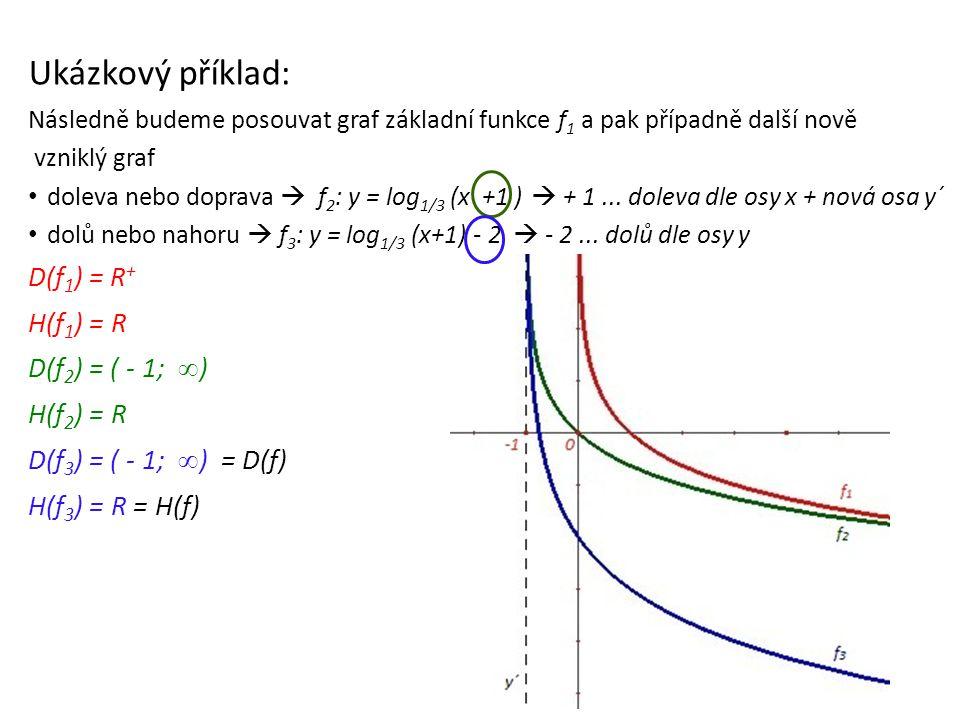 Ukázkový příklad: Následně budeme posouvat graf základní funkce f 1 a pak případně další nově vzniklý graf doleva nebo doprava  f 2 : y = log 1/3 (x