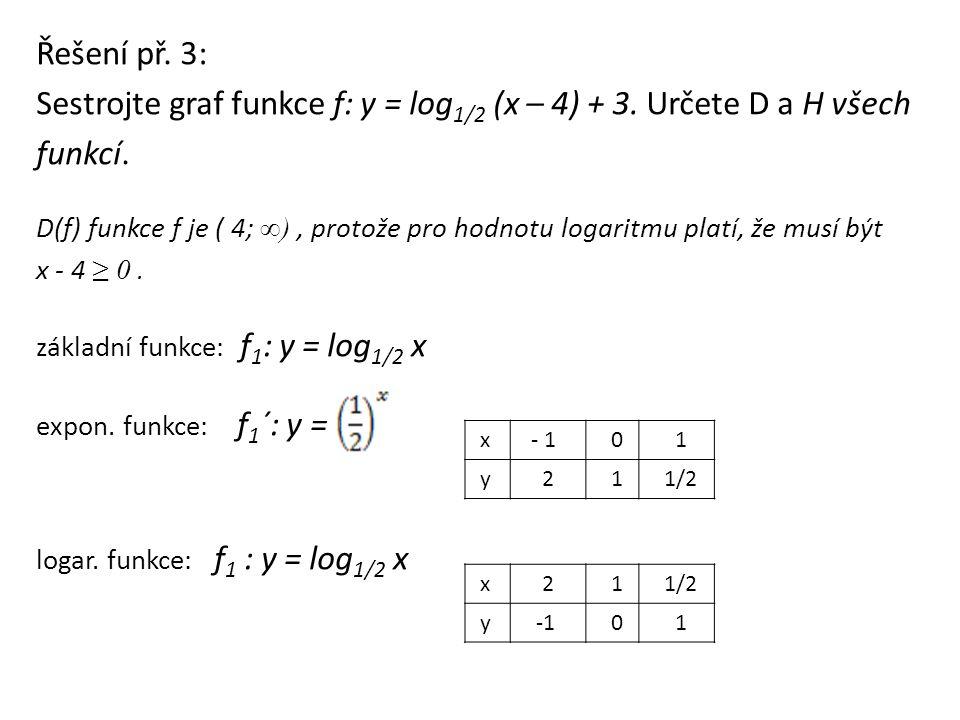Řešení př. 3: Sestrojte graf funkce f: y = log 1/2 (x – 4) + 3. Určete D a H všech funkcí. D(f) funkce f je ( 4; ∞), protože pro hodnotu logaritmu pla