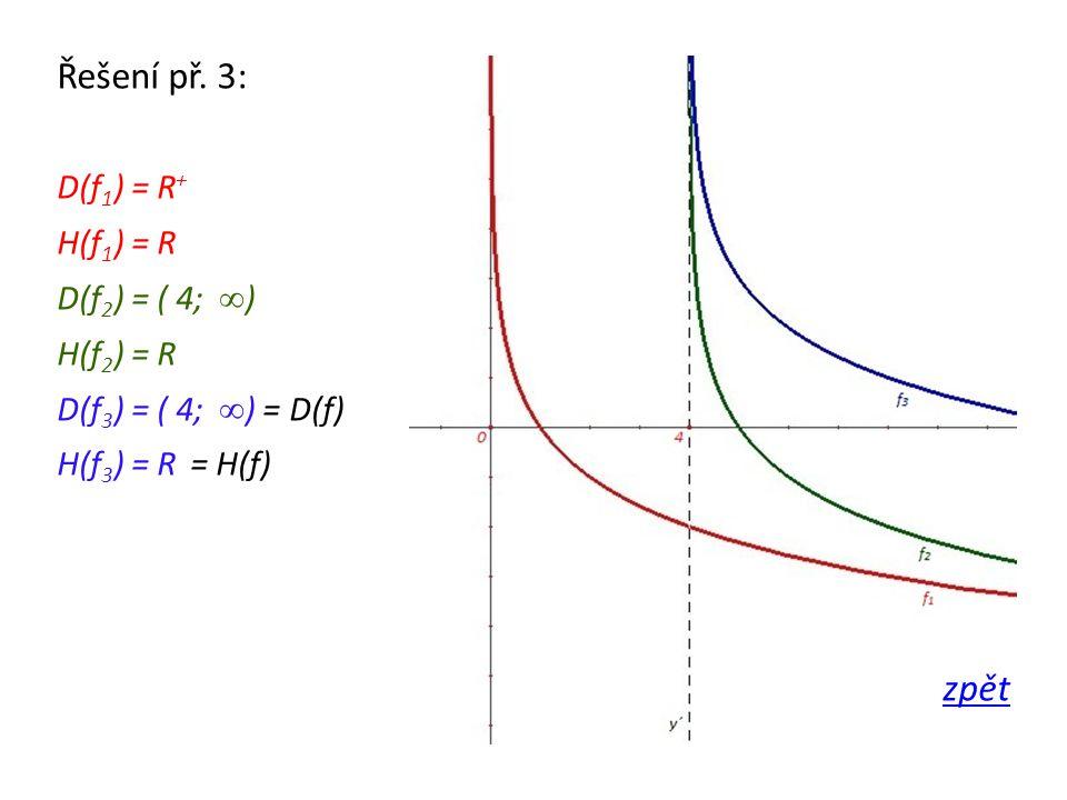 Řešení př. 3: D(f 1 ) = R + H(f 1 ) = R D(f 2 ) = ( 4; ∞ ) H(f 2 ) = R D(f 3 ) = ( 4; ∞ ) = D(f) H(f 3 ) = R = H(f) zpět