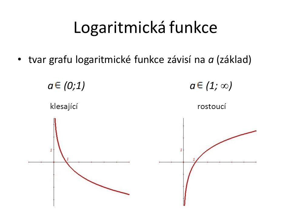 Ukázkový příklad: Sestrojte graf logaritmické funkce f: y= log 2 x.