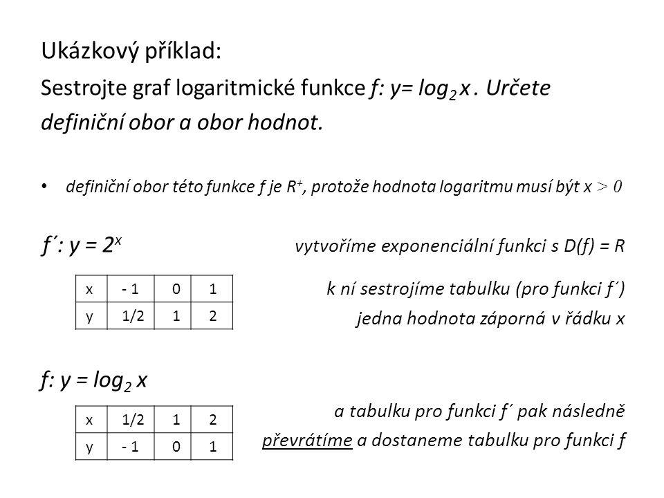 Ukázkový příklad: Sestrojte graf logaritmické funkce f: y= log 2 x. Určete definiční obor a obor hodnot. definiční obor této funkce f je R +, protože