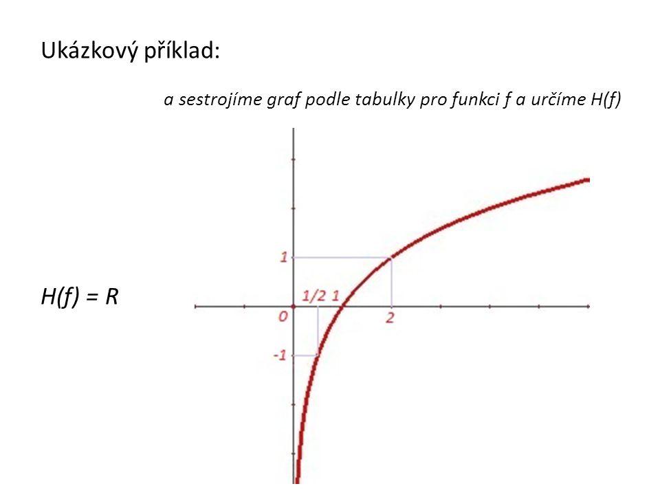 Řešení př. 1: D(f 1 ) = R + H(f 1 ) = R D(f 2 ) = ( 2; ∞ ) = D(f) H(f 2 ) = R = H(f) zpět