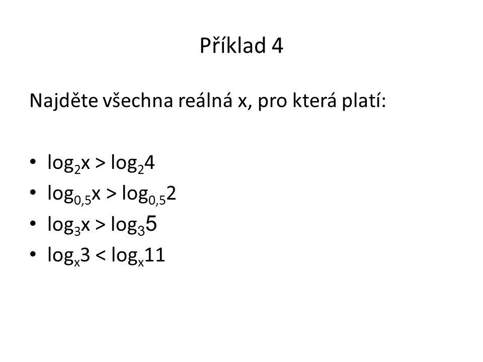 Příklad 4 Najděte všechna reálná x, pro která platí: log 2 x > log 2 4 log 0,5 x > log 0,5 2 log 3 x > log 3 5 log x 3 < log x 11
