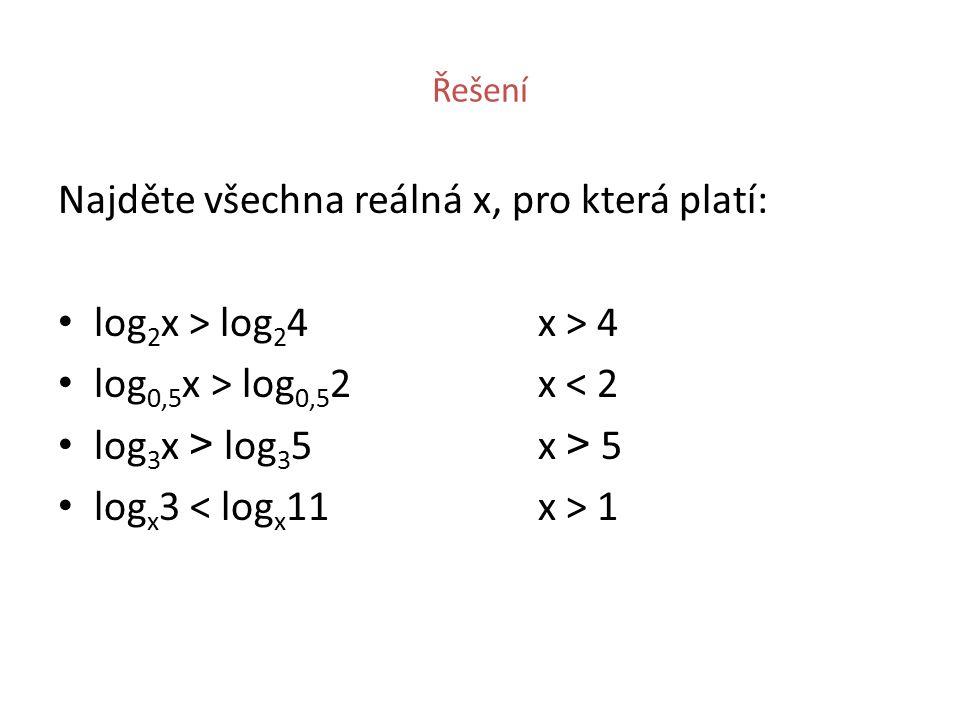 Řešení Najděte všechna reálná x, pro která platí: log 2 x > log 2 4 x > 4 log 0,5 x > log 0,5 2x < 2 log 3 x > log 3 5 x > 5 log x 3 1