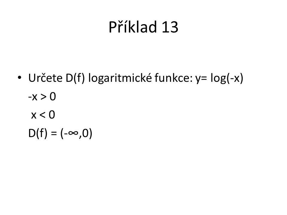 Příklad 13 Určete D(f) logaritmické funkce: y= log(-x) -x > 0 x < 0 D(f) = (-∞,0)