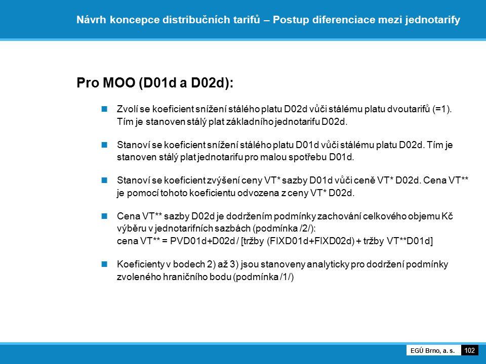 Návrh koncepce distribučních tarifů – Postup diferenciace mezi jednotarify Pro MOO (D01d a D02d): Zvolí se koeficient snížení stálého platu D02d vůči