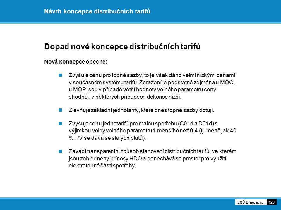 Návrh koncepce distribučních tarifů Dopad nové koncepce distribučních tarifů Nová koncepce obecně: Zvyšuje cenu pro topné sazby, to je však dáno velmi