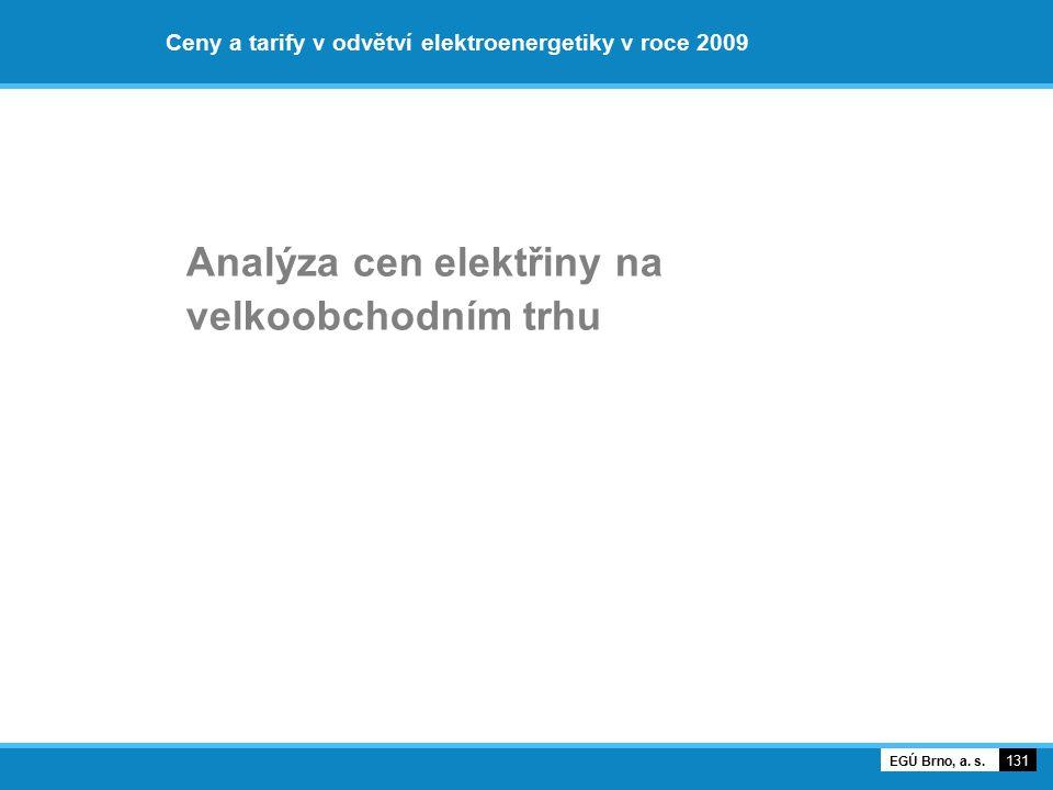 Ceny a tarify v odvětví elektroenergetiky v roce 2009 Analýza cen elektřiny na velkoobchodním trhu 131 EGÚ Brno, a. s.
