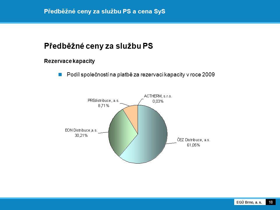 Předběžné ceny za službu PS a cena SyS Předběžné ceny za službu PS Rezervace kapacity Podíl společností na platbě za rezervaci kapacity v roce 2009 18