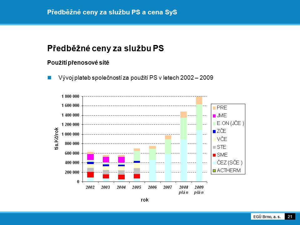 Předběžné ceny za službu PS a cena SyS Předběžné ceny za službu PS Použití přenosové sítě Vývoj plateb společností za použití PS v letech 2002 – 2009