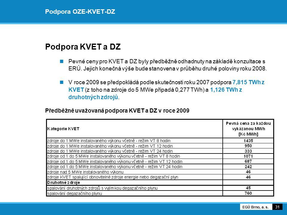 Podpora OZE-KVET-DZ Podpora KVET a DZ Pevné ceny pro KVET a DZ byly předběžně odhadnuty na základě konzultace s ERÚ. Jejich konečná výše bude stanoven