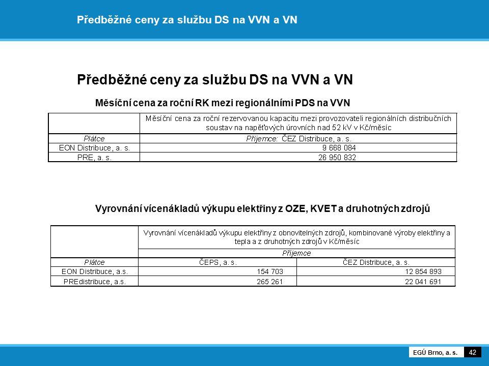 Předběžné ceny za službu DS na VVN a VN Měsíční cena za roční RK mezi regionálními PDS na VVN Vyrovnání vícenákladů výkupu elektřiny z OZE, KVET a dru