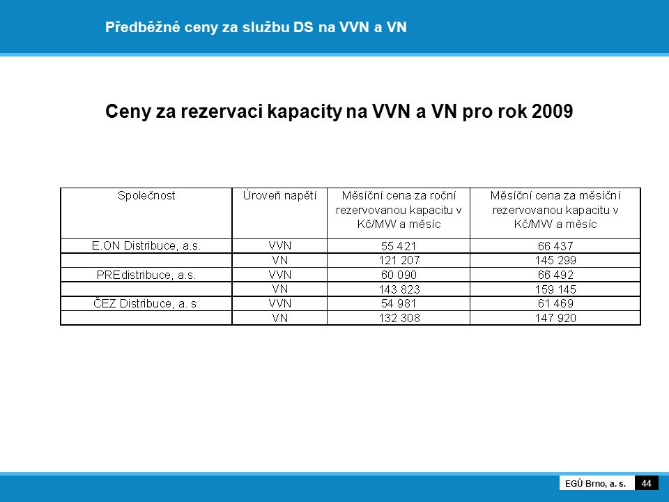 Předběžné ceny za službu DS na VVN a VN Ceny za rezervaci kapacity na VVN a VN pro rok 2009 44 EGÚ Brno, a. s.