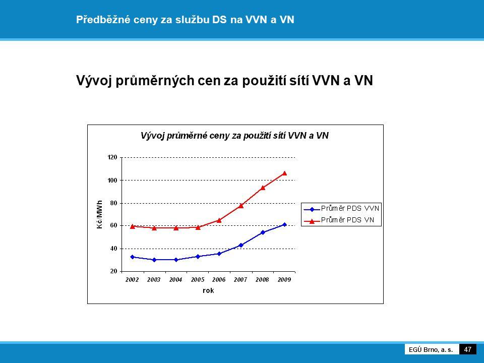 Předběžné ceny za službu DS na VVN a VN Vývoj průměrných cen za použití sítí VVN a VN 47 EGÚ Brno, a. s.
