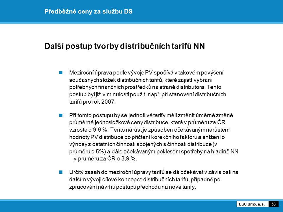 Předběžné ceny za službu DS Další postup tvorby distribučních tarifů NN Meziroční úprava podle vývoje PV spočívá v takovém povýšení současných složek