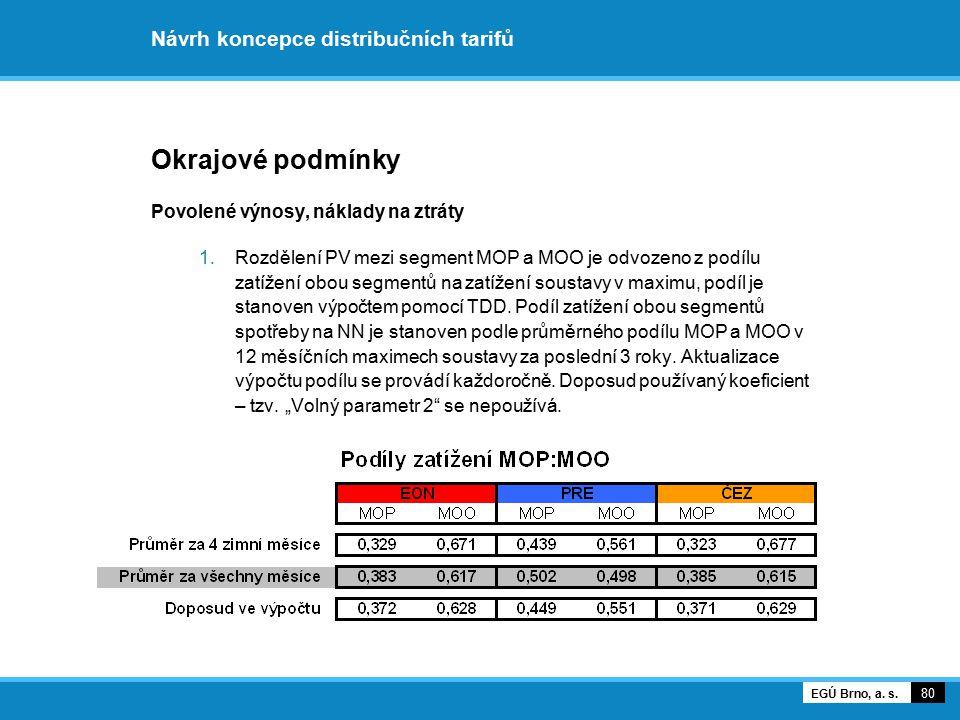 Návrh koncepce distribučních tarifů Okrajové podmínky Povolené výnosy, náklady na ztráty 1.Rozdělení PV mezi segment MOP a MOO je odvozeno z podílu za