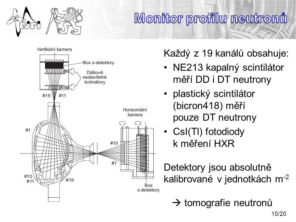 10/20 Každý z 19 kanálů obsahuje: NE213 kapalný scintilátor měří DD i DT neutrony plastický scintilátor (bicron418) měří pouze DT neutrony CsI(Tl) fotodiody k měření HXR Detektory jsou absolutně kalibrované v jednotkách m -2  tomografie neutronů
