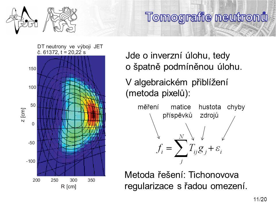 11/20 měření matice hustota chyby příspěvků zdrojů Jde o inverzní úlohu, tedy o špatně podmíněnou úlohu.