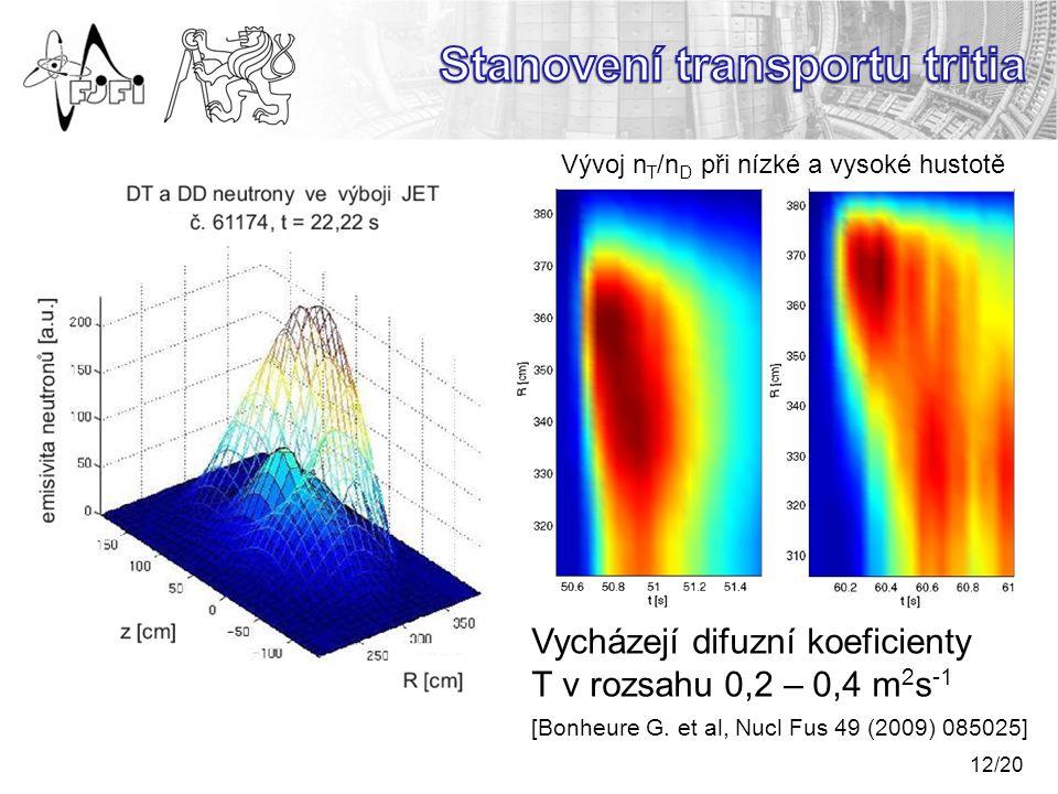 12/20 Vycházejí difuzní koeficienty T v rozsahu 0,2 – 0,4 m 2 s -1 [Bonheure G.