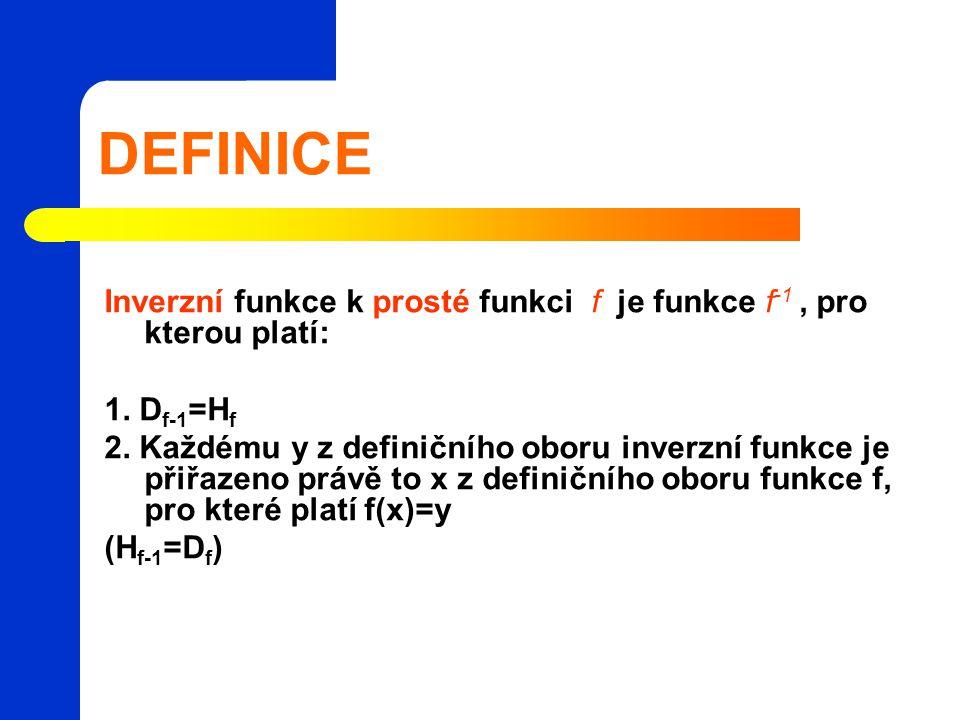 DEFINICE Inverzní funkce k prosté funkci f je funkce f -1, pro kterou platí: 1. D f-1 =H f 2. Každému y z definičního oboru inverzní funkce je přiřaze
