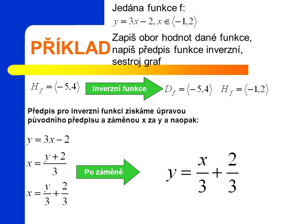 PŘÍKLAD Jedána funkce f: Zapiš obor hodnot dané funkce, napiš předpis funkce inverzní, sestroj graf Inverzní funkce Předpis pro inverzní funkci získáme úpravou původního předpisu a záměnou x za y a naopak: Po záměně