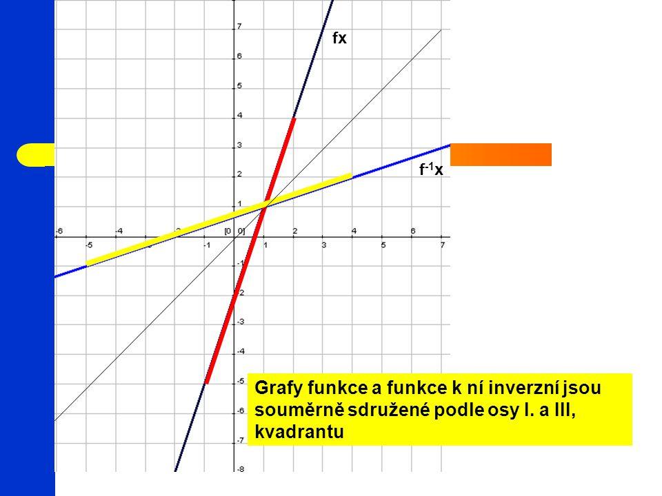 f -1 x fx Grafy funkce a funkce k ní inverzní jsou souměrně sdružené podle osy I. a III, kvadrantu