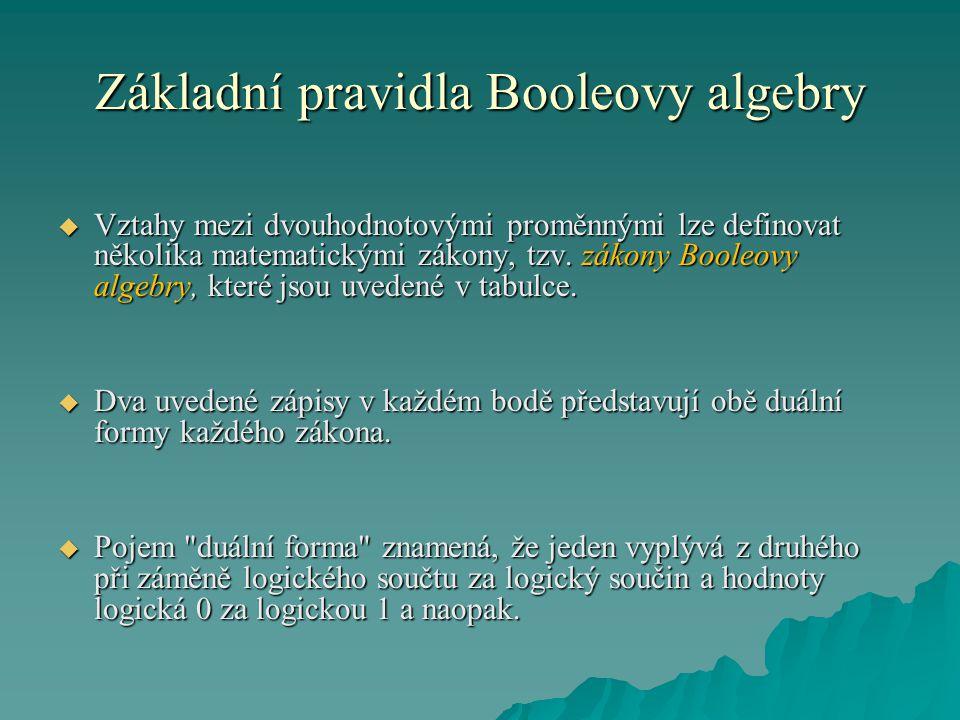 Základní pravidla Booleovy algebry  Vztahy mezi dvouhodnotovými proměnnými lze definovat několika matematickými zákony, tzv.