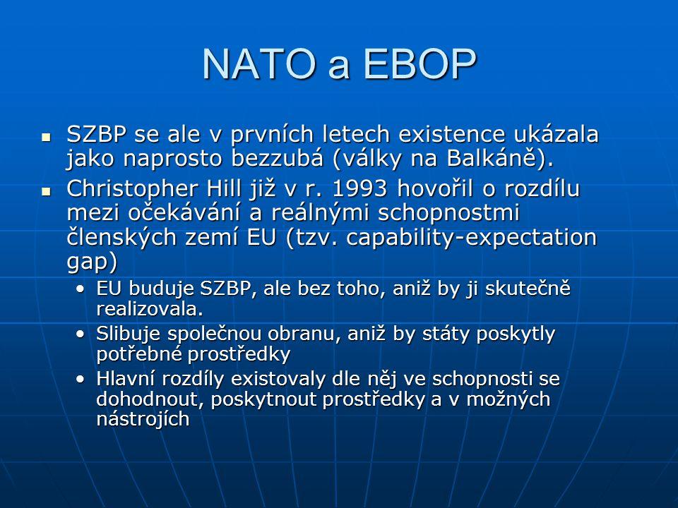 NATO a EBOP SZBP se ale v prvních letech existence ukázala jako naprosto bezzubá (války na Balkáně). SZBP se ale v prvních letech existence ukázala ja