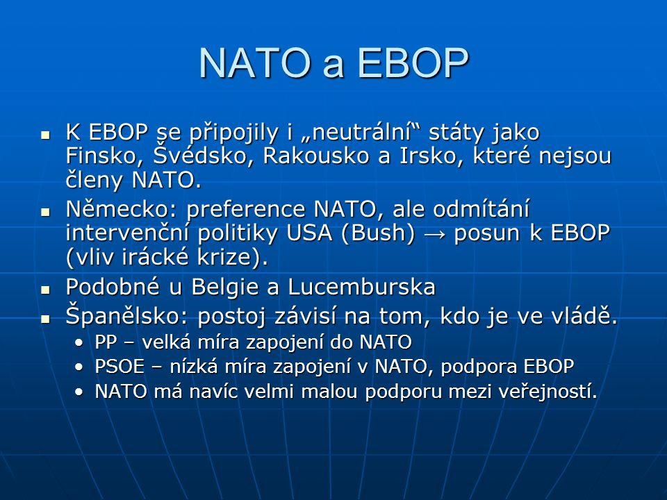 """NATO a EBOP K EBOP se připojily i """"neutrální"""" státy jako Finsko, Švédsko, Rakousko a Irsko, které nejsou členy NATO. K EBOP se připojily i """"neutrální"""""""